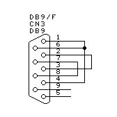 loopback-rs232